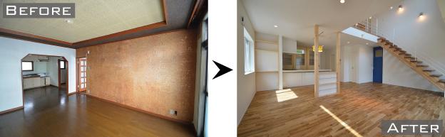 の中古住宅+リノベーション